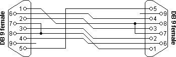 pinout RS232 null modem scheme